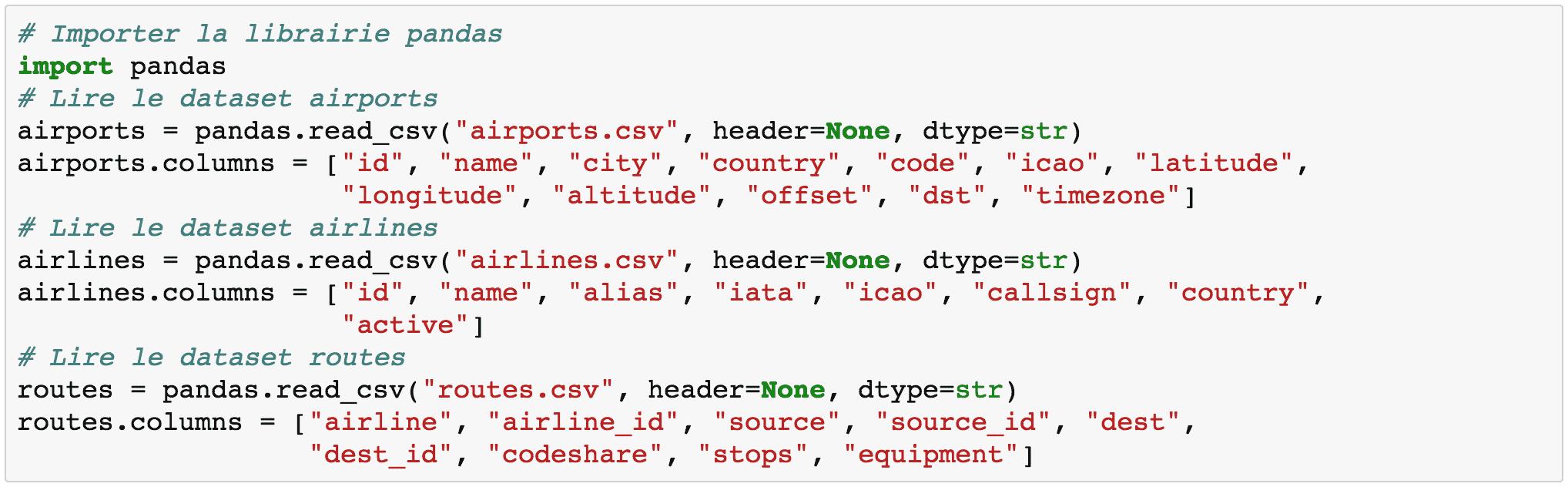 Visualisation de données en Python: comparaison d'outils 1