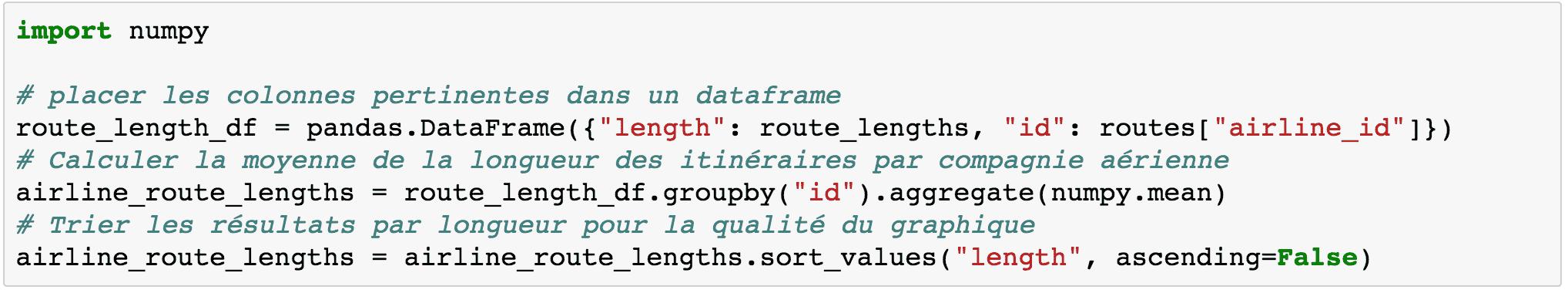 Visualisation de données en Python: comparaison d'outils 11