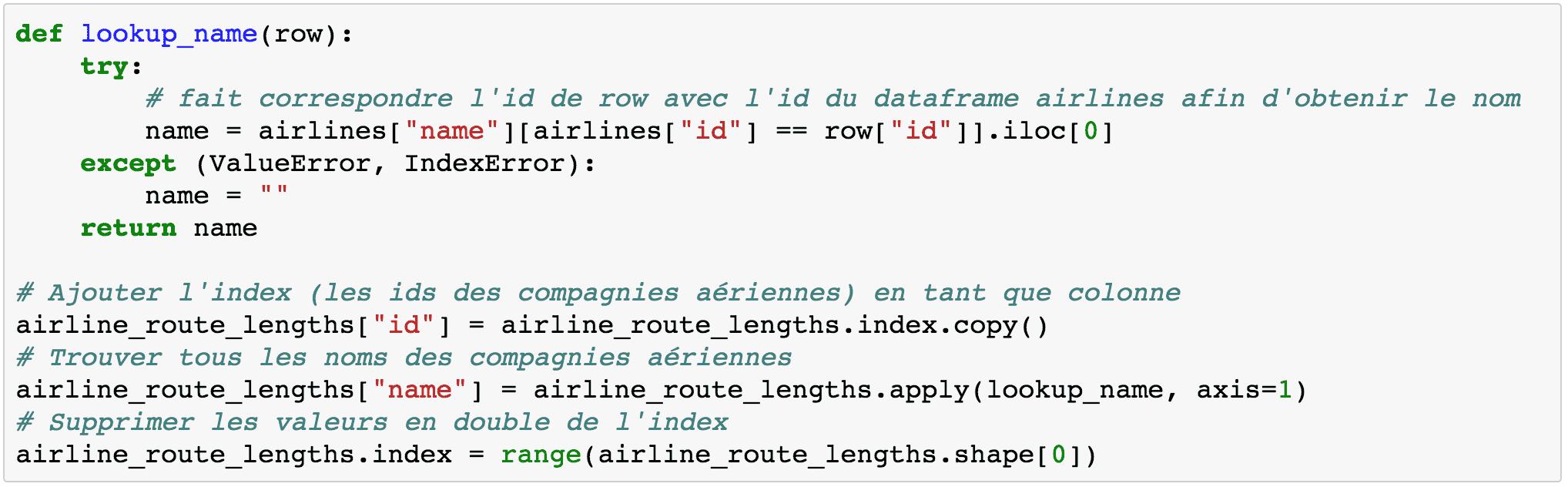 Visualisation de données en Python: comparaison d'outils 13
