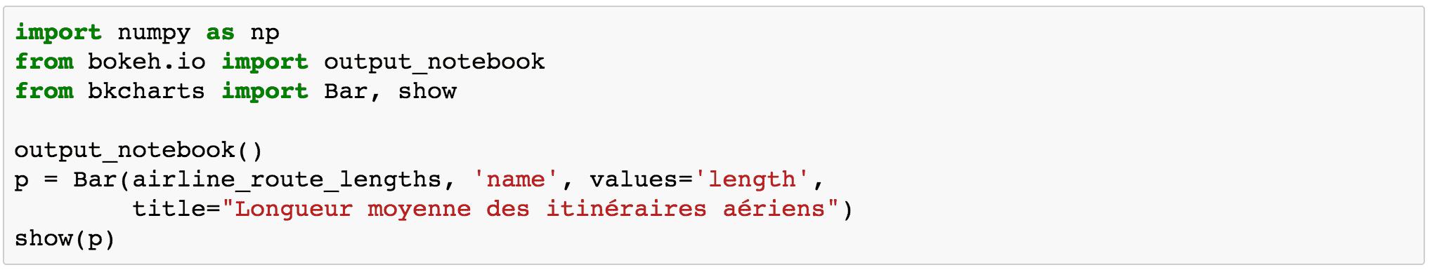 Visualisation de données en Python: comparaison d'outils 14