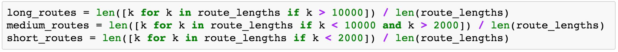 Visualisation de données en Python: comparaison d'outils 16