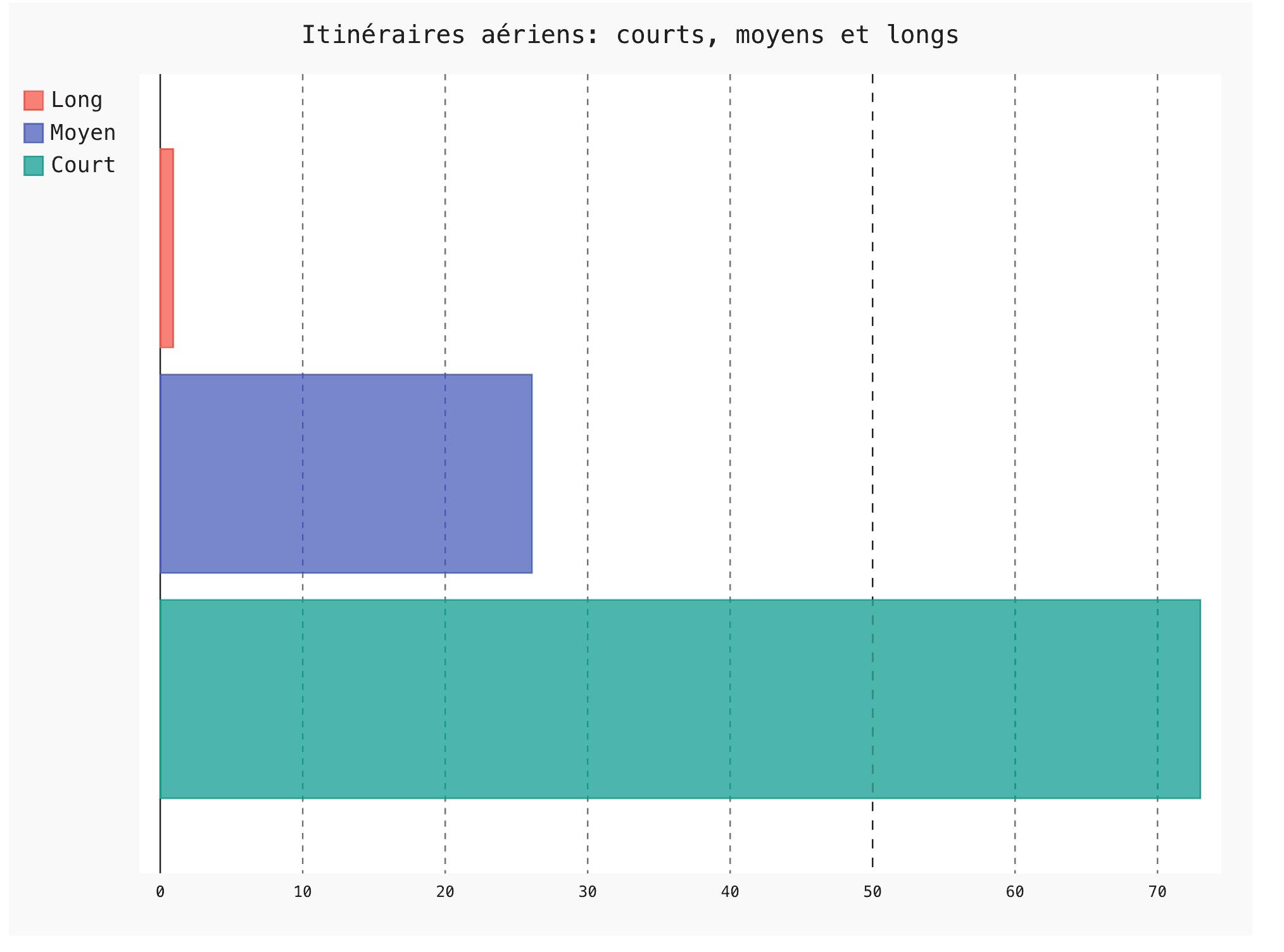 Visualisation de données en Python: comparaison d'outils 18