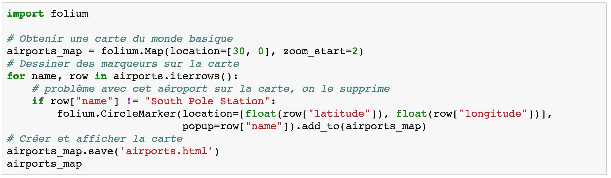 Visualisation de données en Python: comparaison d'outils 22