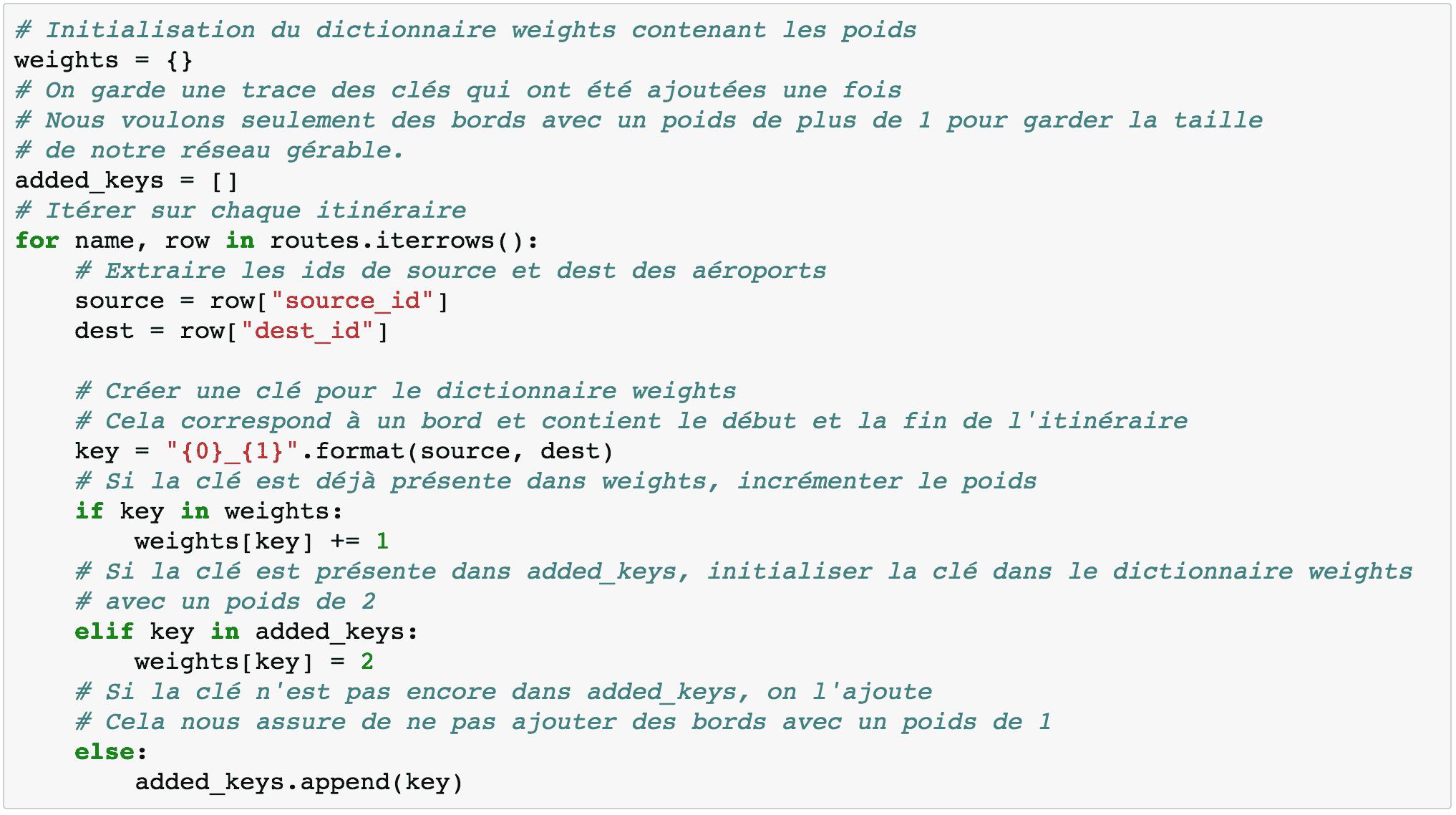 Visualisation de données en Python: comparaison d'outils 25