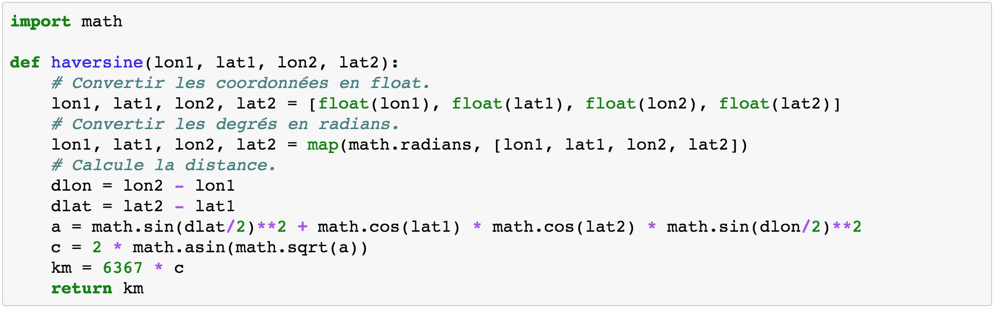 Visualisation de données en Python: comparaison d'outils 6