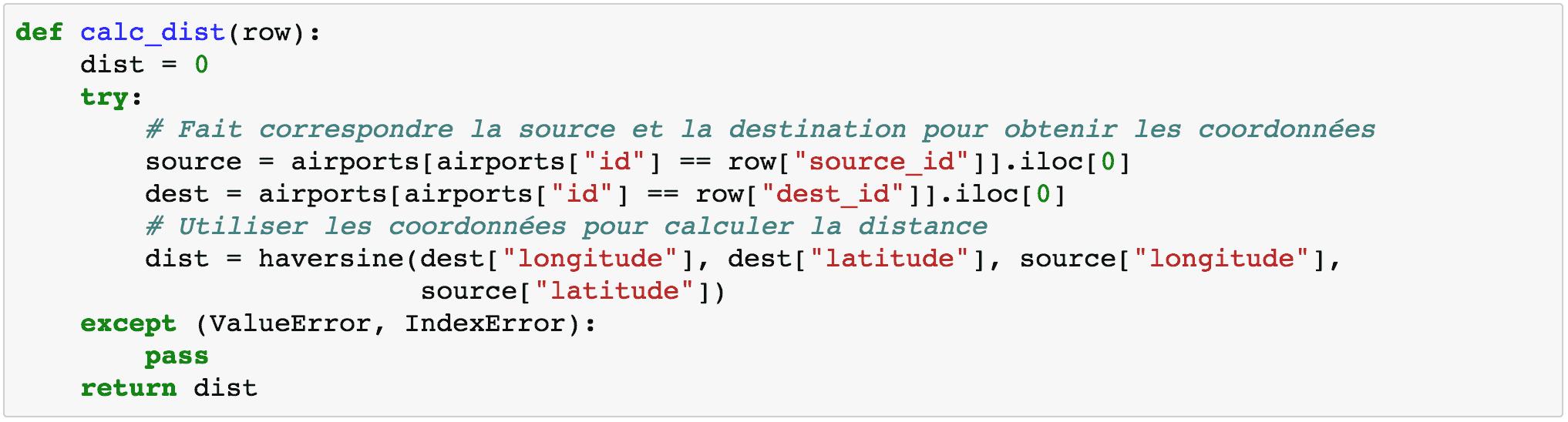 Visualisation de données en Python: comparaison d'outils 7