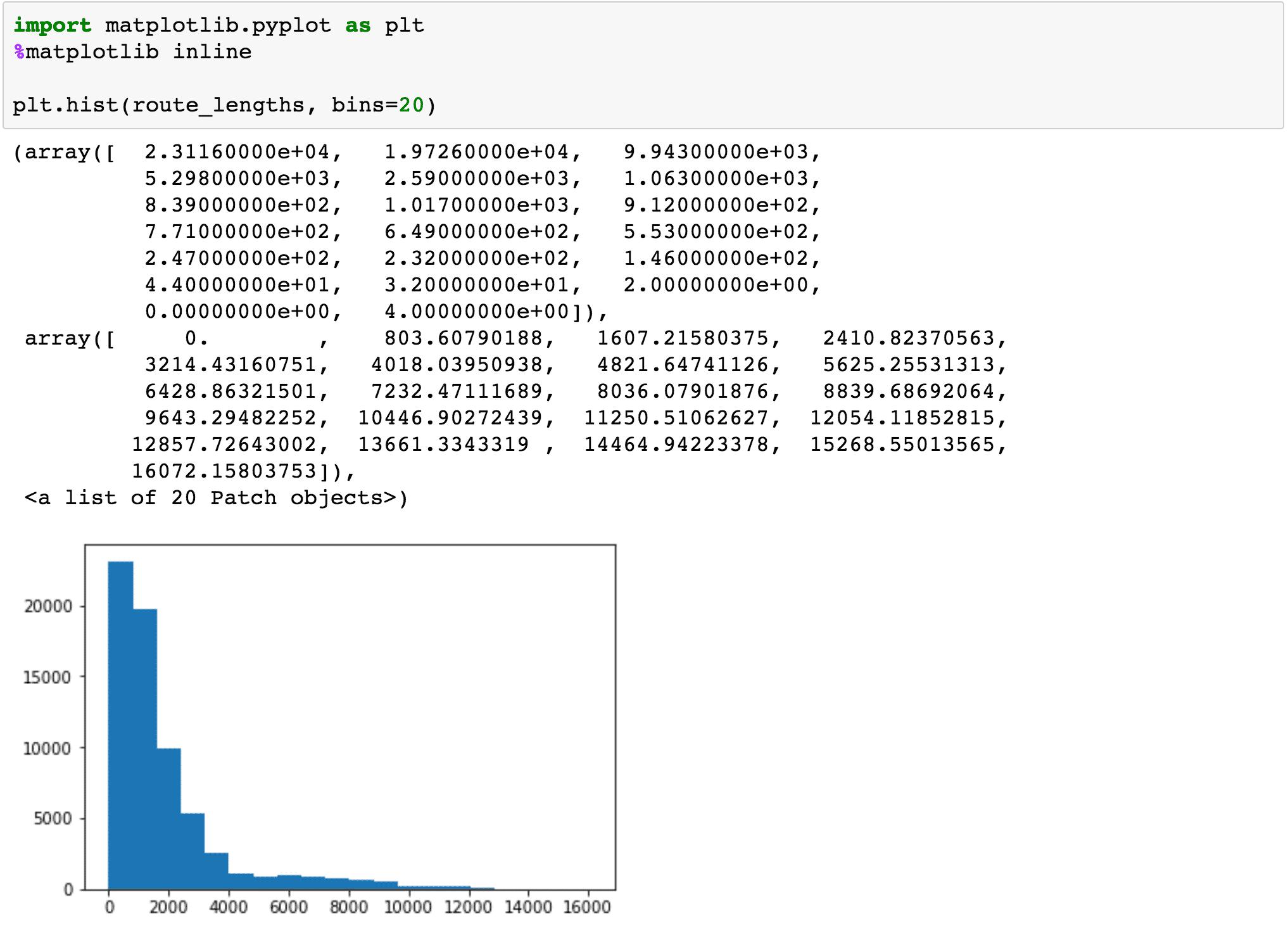 Visualisation de données en Python: comparaison d'outils 9