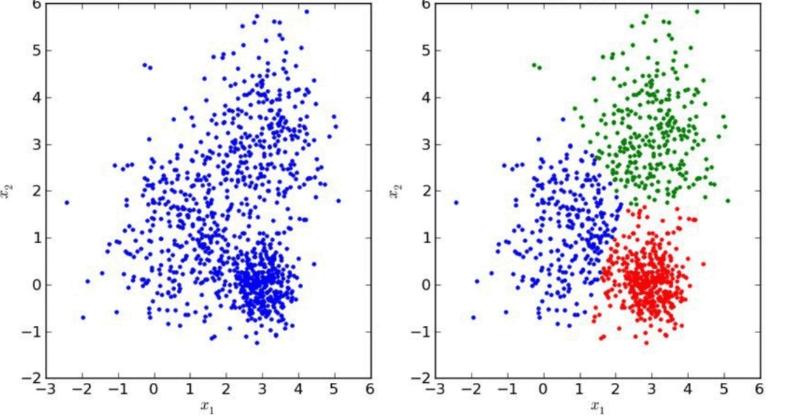 Tous les modèles de Machine Learning expliqués brièvement 1