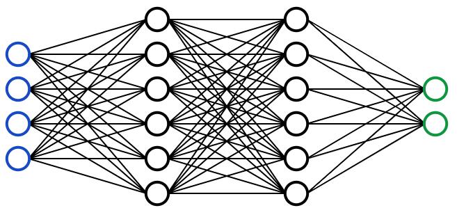 Représentation réseaux de neurones