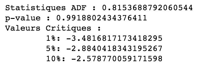 Modèle ARIMA avec Python - Prévisions de séries temporelles 8
