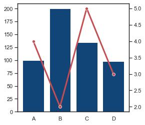 Guide des visualisations de données Python avec Seaborn et Matplotlib 15