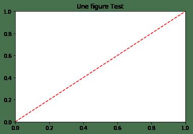 Guide des visualisations de données Python avec Seaborn et Matplotlib 1