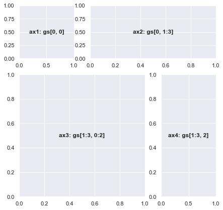 Guide des visualisations de données Python avec Seaborn et Matplotlib 18