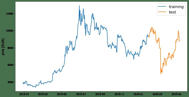 Prédiction du prix des crypto monnaies avec du Deep Learning 2