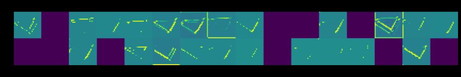 Réseau de neurones convolutif : Visualisation de l'activation intermédiaire 9