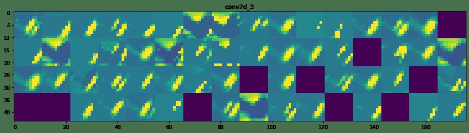 Réseau de neurones convolutif : Visualisation de l'activation intermédiaire 13