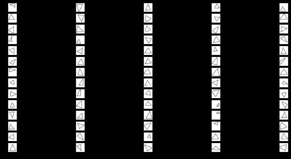 Réseau de neurones convolutif : Visualisation de l'activation intermédiaire 3